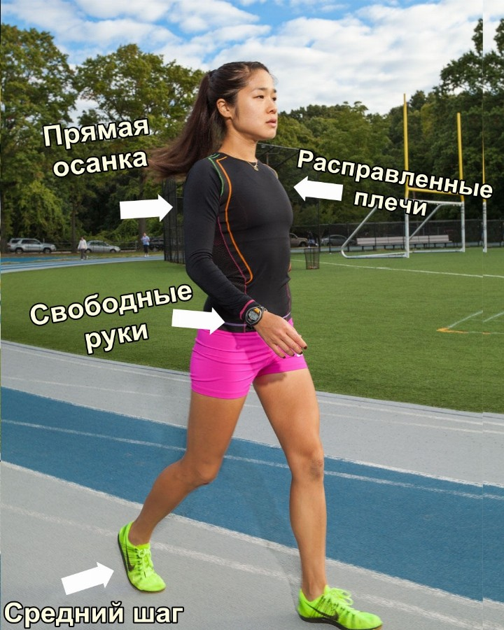 Техника ходьбы
